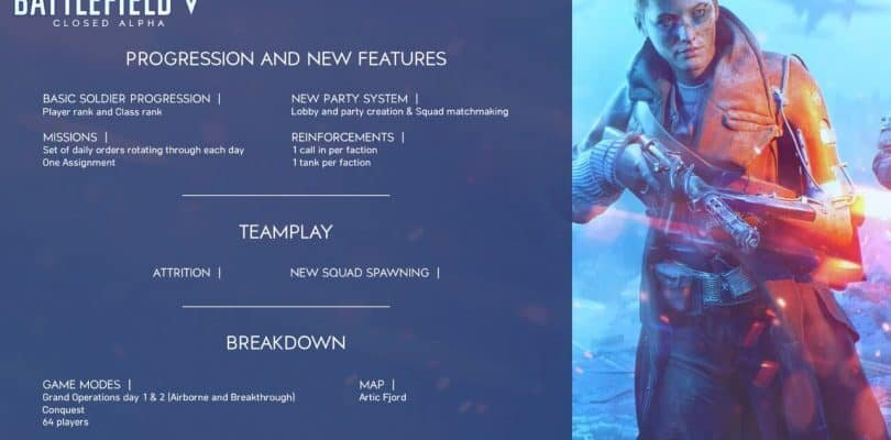 Battlefield V – Progression | RANK SYSTEM and ECONOMY